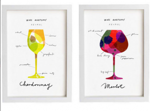 Anatomy of Wine Prints