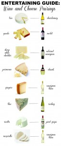 Wine and Cheese Pairing Guide from Love Letters To Home