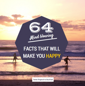 64 Mind Blowing facts that will made you happy- Tanner Ringerud